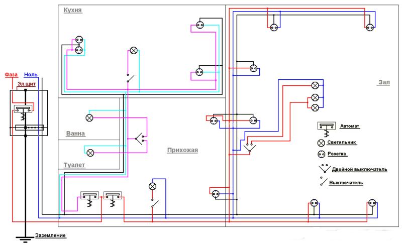 Как сделать электрику в квартире цены
